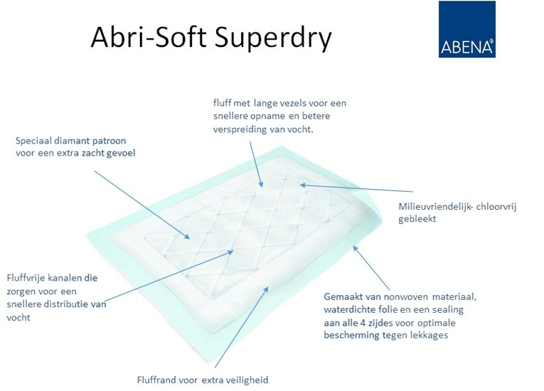 Abena Abri-Soft Superdry